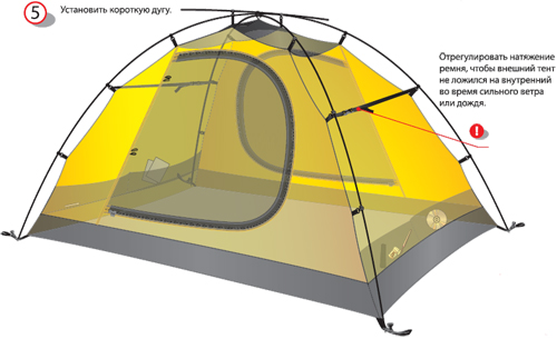Схема сборки палатки с